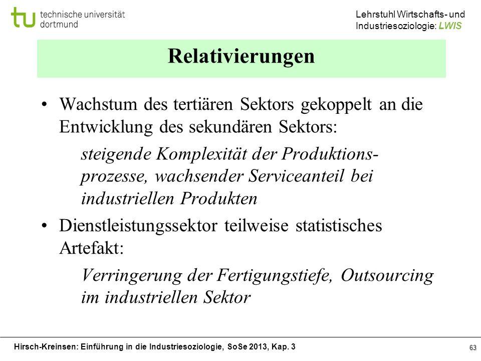 Hirsch-Kreinsen: Einführung in die Industriesoziologie, SoSe 2013, Kap. 3 Lehrstuhl Wirtschafts- und Industriesoziologie: LWIS 63 Relativierungen Wach