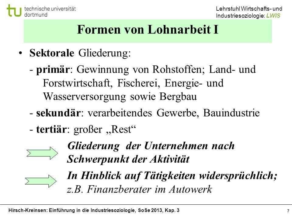 Hirsch-Kreinsen: Einführung in die Industriesoziologie, SoSe 2013, Kap. 3 Lehrstuhl Wirtschafts- und Industriesoziologie: LWIS 7 Formen von Lohnarbeit