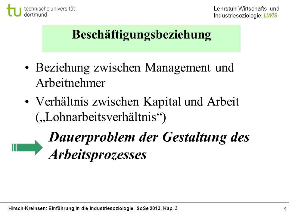 Hirsch-Kreinsen: Einführung in die Industriesoziologie, SoSe 2013, Kap. 3 Lehrstuhl Wirtschafts- und Industriesoziologie: LWIS 9 Beschäftigungsbeziehu