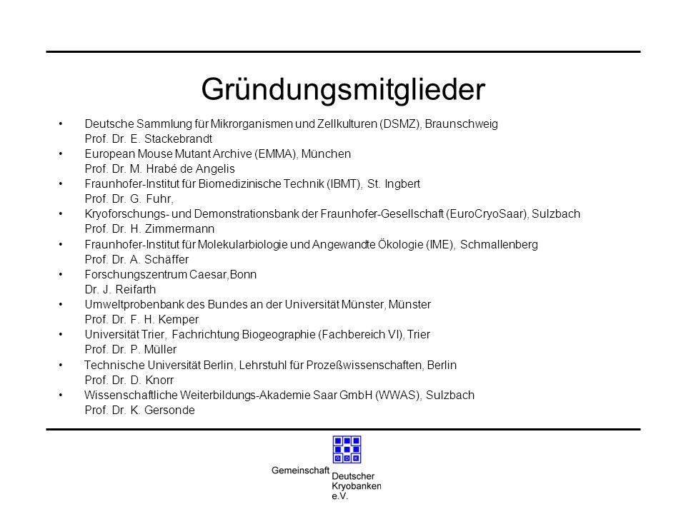 Gründungsmitglieder Deutsche Sammlung für Mikrorganismen und Zellkulturen (DSMZ), Braunschweig Prof. Dr. E. Stackebrandt European Mouse Mutant Archive