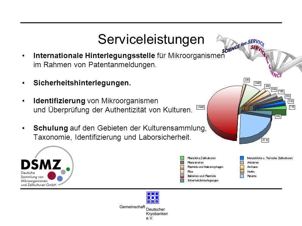 Serviceleistungen Internationale Hinterlegungsstelle für Mikroorganismen im Rahmen von Patentanmeldungen. Sicherheitshinterlegungen. Identifizierung v