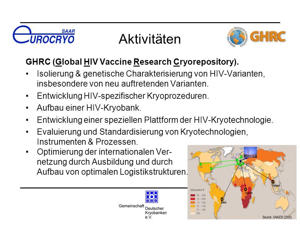 Aktivitäten GHRC (Global HIV Vaccine Research Cryorepository). Isolierung & genetische Charakterisierung von HIV-Varianten, insbesondere von neu auftr