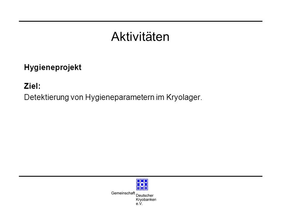 Aktivitäten Hygieneprojekt Ziel: Detektierung von Hygieneparametern im Kryolager.