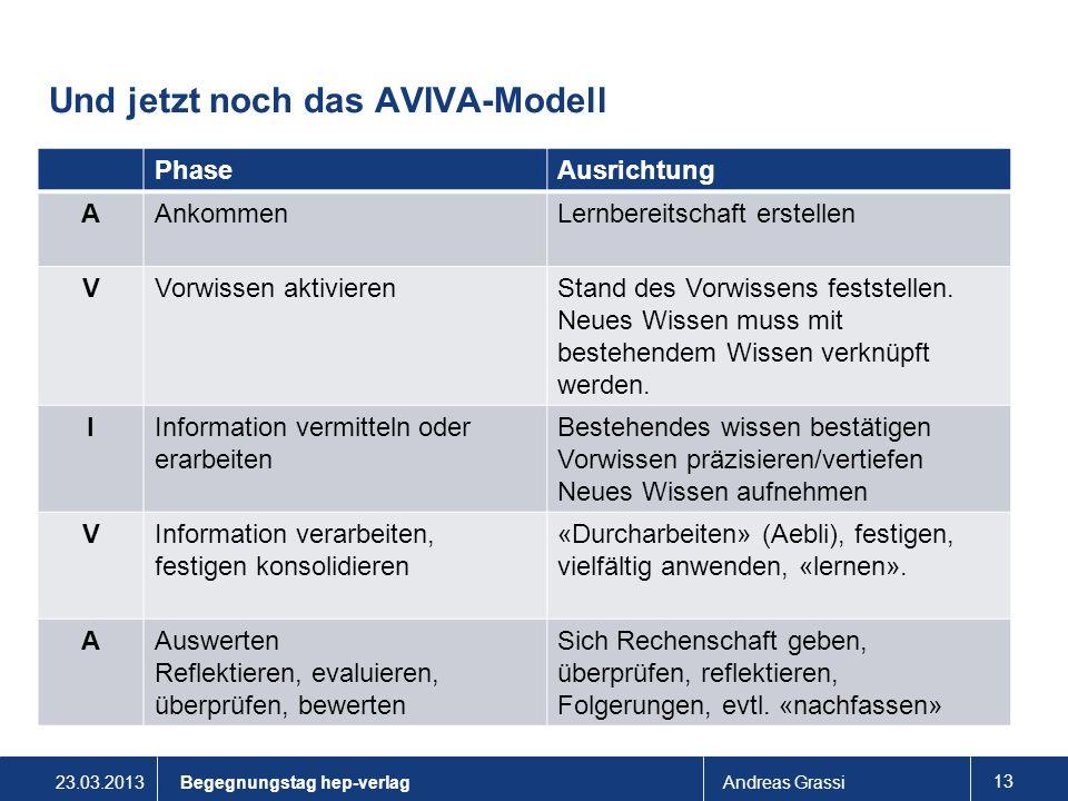 23.03.2013Andreas Grassi 13 Und jetzt noch das AVIVA-Modell PhaseAusrichtung AAnkommenLernbereitschaft erstellen VVorwissen aktivierenStand des Vorwis