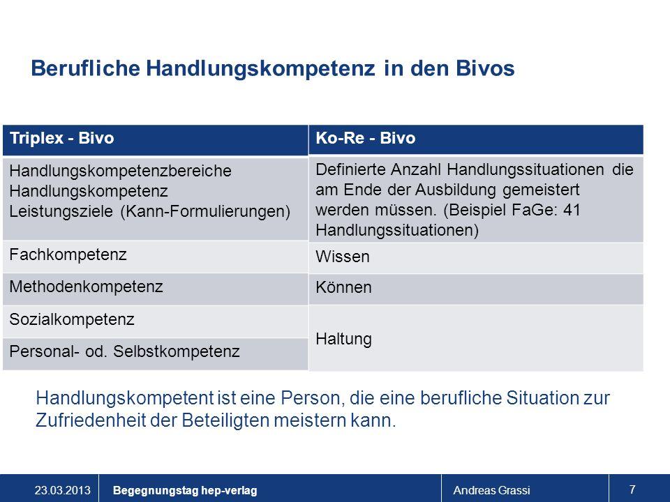 23.03.2013Andreas Grassi 7 Berufliche Handlungskompetenz in den Bivos Triplex - Bivo Handlungskompetenzbereiche Handlungskompetenz Leistungsziele (Kan