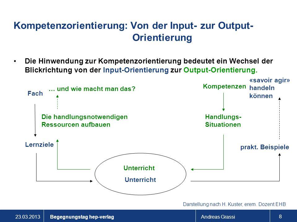 23.03.2013Andreas Grassi 9 Implikationen der Kompetenzorientierung für den Unterricht Handlungssituationen zeichnen sich durch ihre Komplexität aus, die das Bündeln von Ressourcen nötig macht.