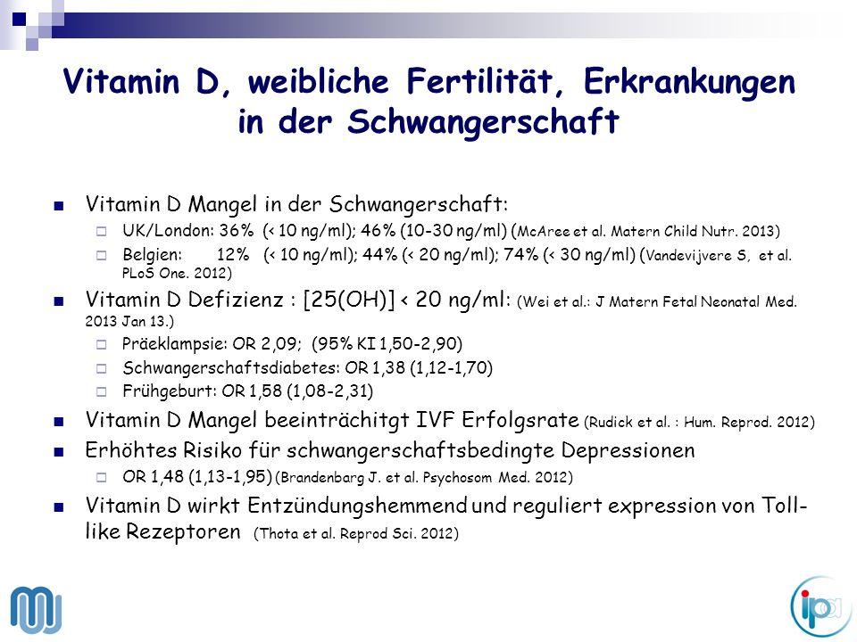 Vitamin D, weibliche Fertilität, Erkrankungen in der Schwangerschaft Vitamin D Mangel in der Schwangerschaft: UK/London: 36% (< 10 ng/ml); 46% (10-30