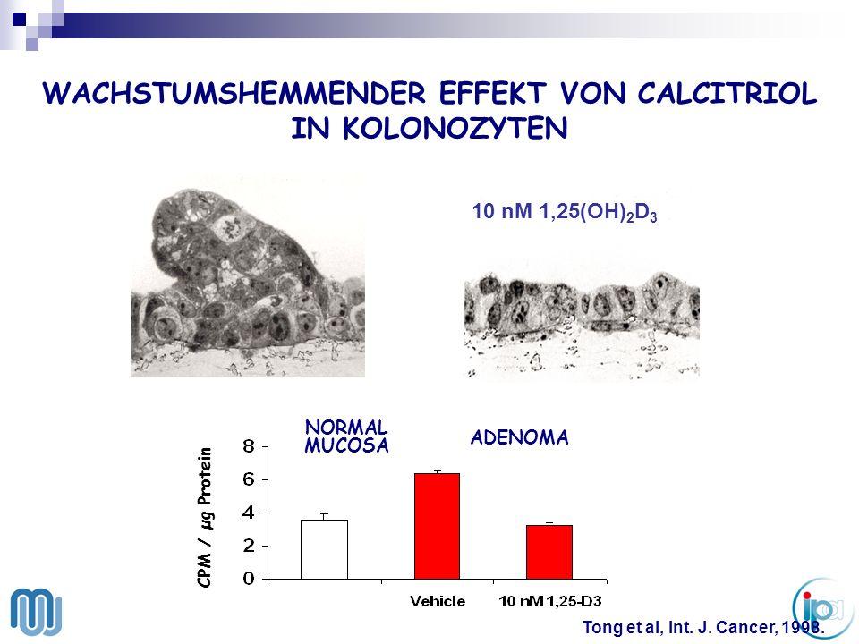 Methylierungsstatus von CYP24A1, CYP27B1 und VDR in Trophoblast Zelllinien isoliert aus Choriokarzinom Novakovic et al.
