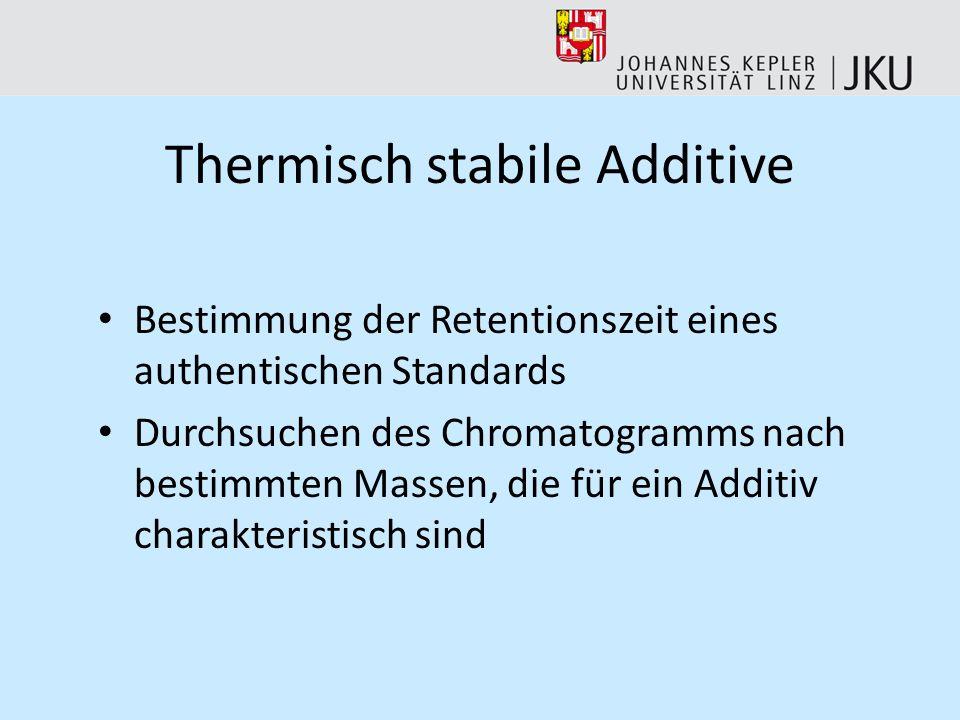 Additive Es können zwei Gruppen unterschieden werden: 1) Thermisch stabile Additive, die untersetzt aus dem Polymer verdampfen 2) Thermisch instabile