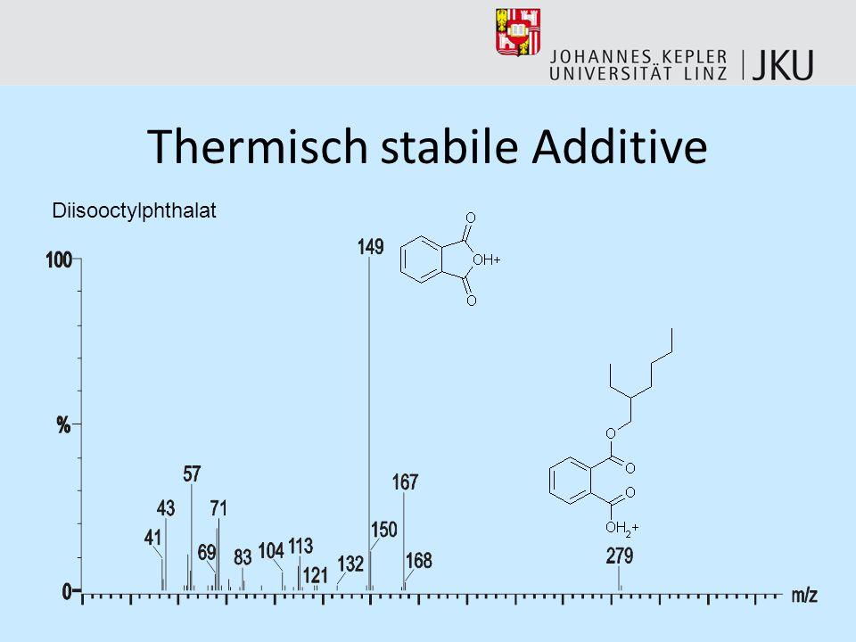 Thermisch stabile Additive Bestimmung der Retentionszeit eines authentischen Standards Durchsuchen des Chromatogramms nach bestimmten Massen, die für