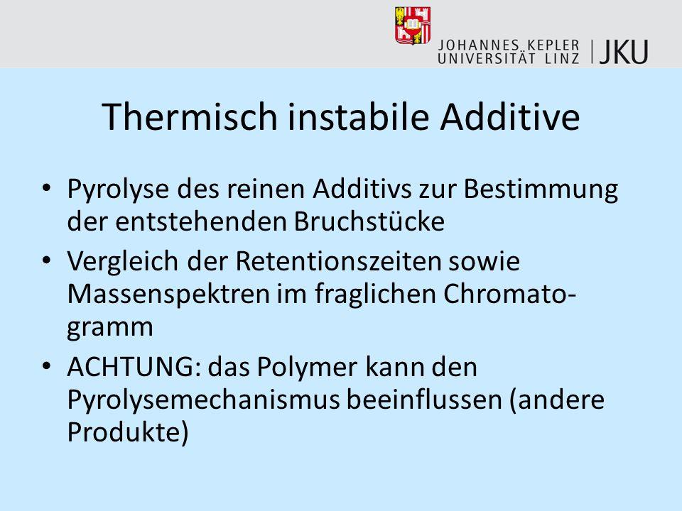 Thermisch stabile Additive Irganox 3052 FF in PMMA