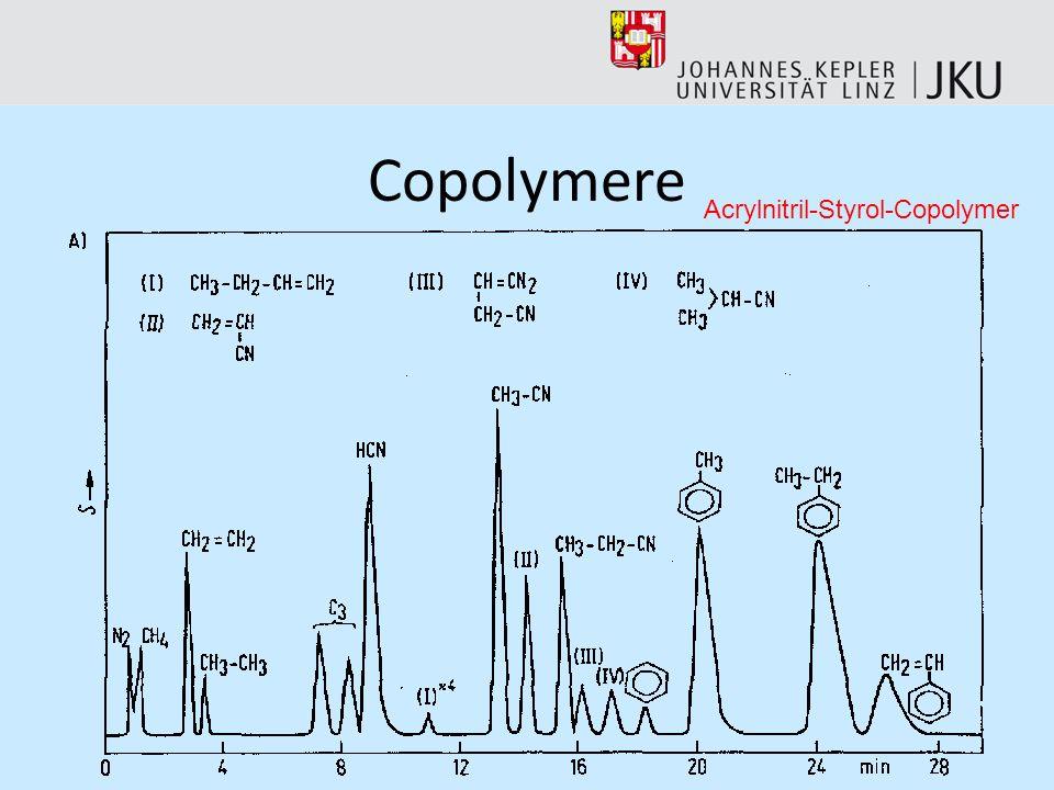 Copolymere Bestimmung eines oder mehrerer typischer Abbauprodukte jeder Komponente Erstellen einer Eichkurve mit Copolymeren bekannter Zusammensetzung