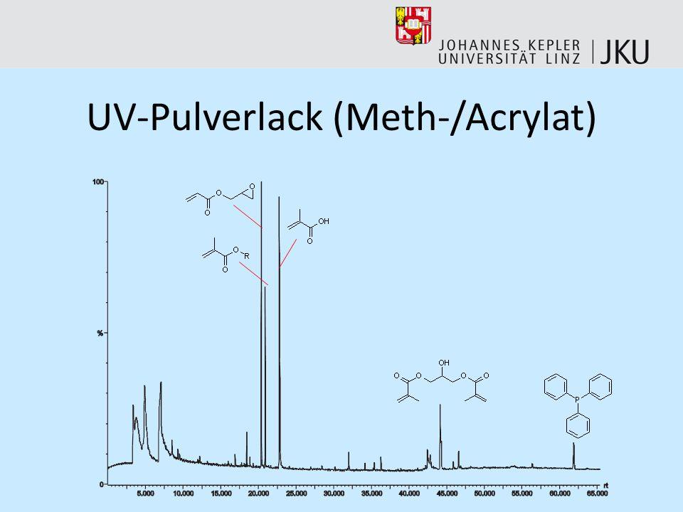 UV-Pulverlack (Acrylat/Styrol)