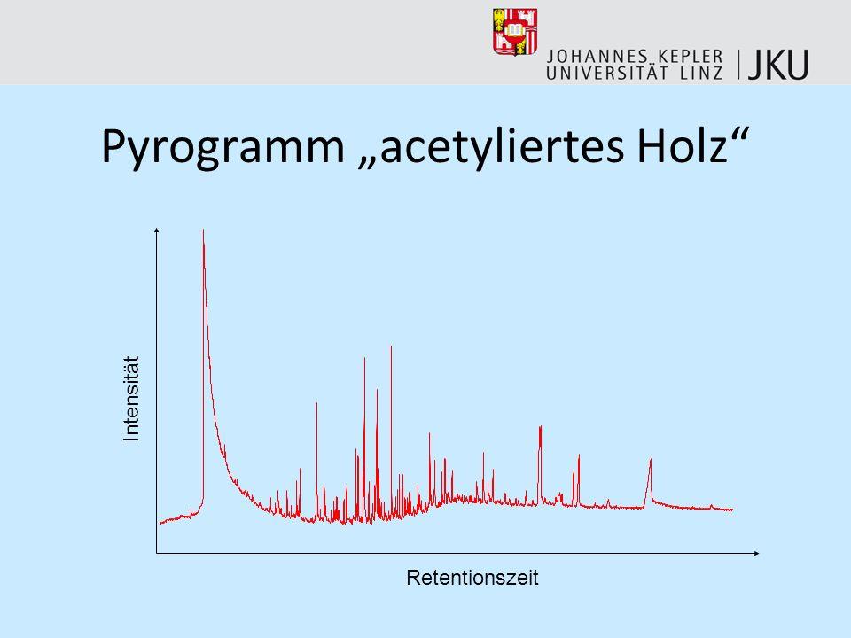 Pyrogramm acetyliertes Holz Retentionszeit Intensität