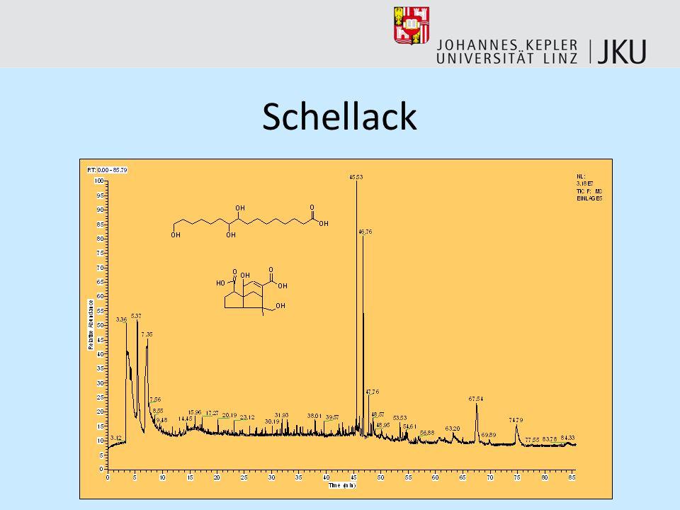 synthetische Kautschuke SBREPDM