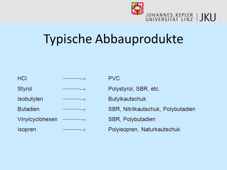 Typische Abbauprodukte HCl PVC Styrol Polystyrol, SBR, etc.