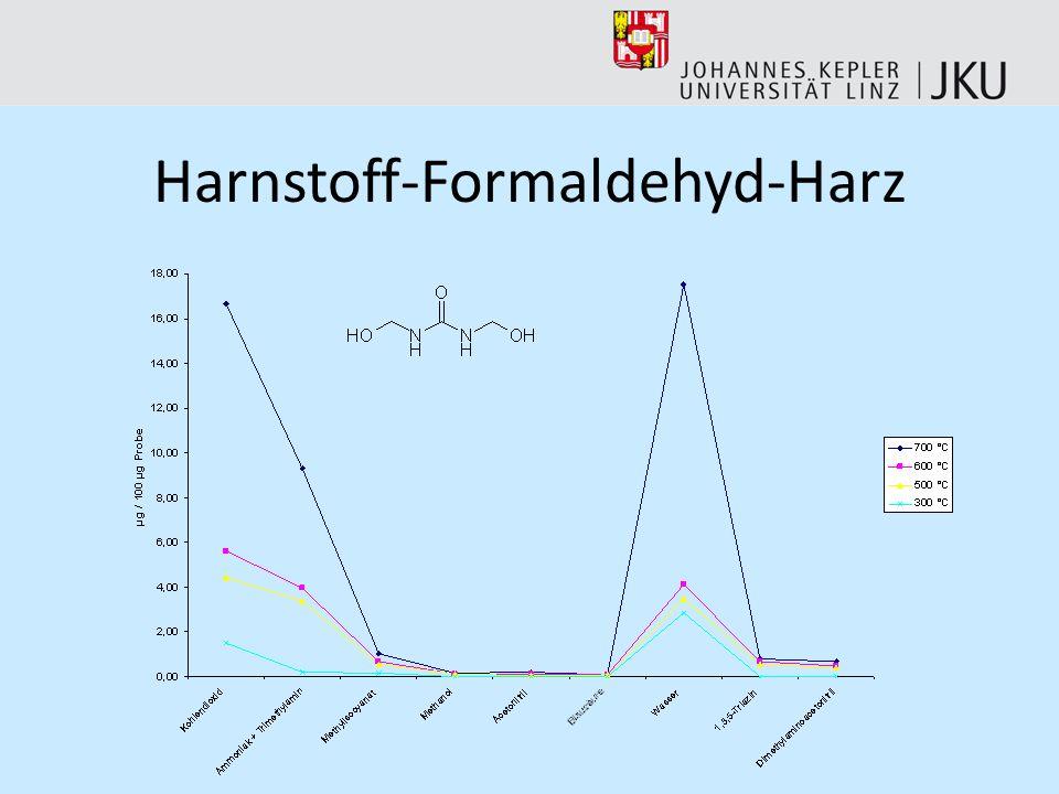 Hexamethoxymethylmelamin