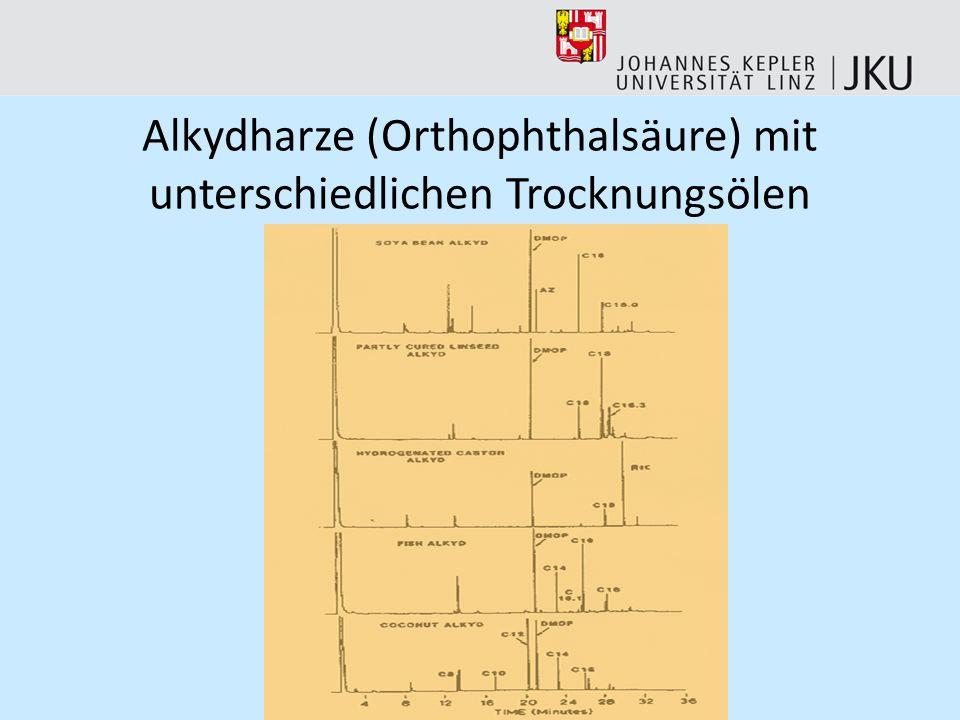 Flüssigkristall Polyester p-Hydroxybenzoesäure, Terephthalsäure, 4,4´-Biphenol