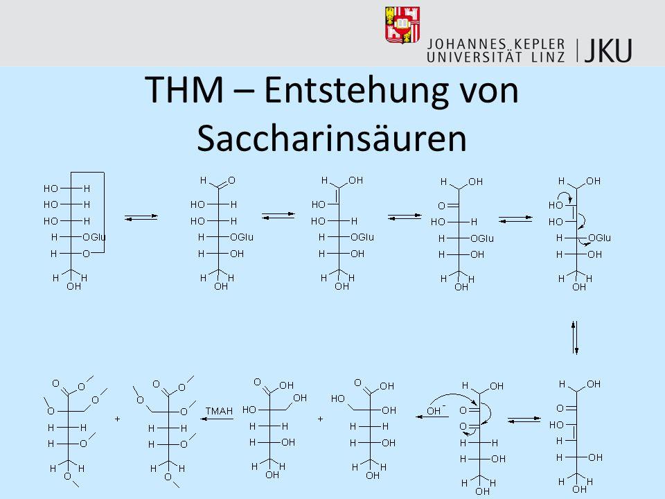 THM-Produkte von Cellulose