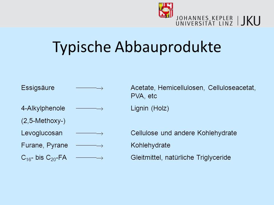 Typische Abbauprodukte Essigsäure Acetate, Hemicellulosen, Celluloseacetat, PVA, etc 4-Alkylphenole Lignin (Holz) (2,5-Methoxy-) Levoglucosan Cellulose und andere Kohlehydrate Furane, Pyrane Kohlehydrate C 16 - bis C 20 -FA Gleitmittel, natürliche Triglyceride