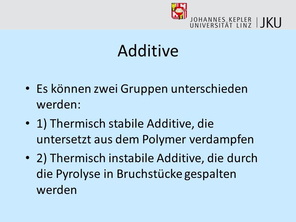 Additive Es können zwei Gruppen unterschieden werden: 1) Thermisch stabile Additive, die untersetzt aus dem Polymer verdampfen 2) Thermisch instabile Additive, die durch die Pyrolyse in Bruchstücke gespalten werden