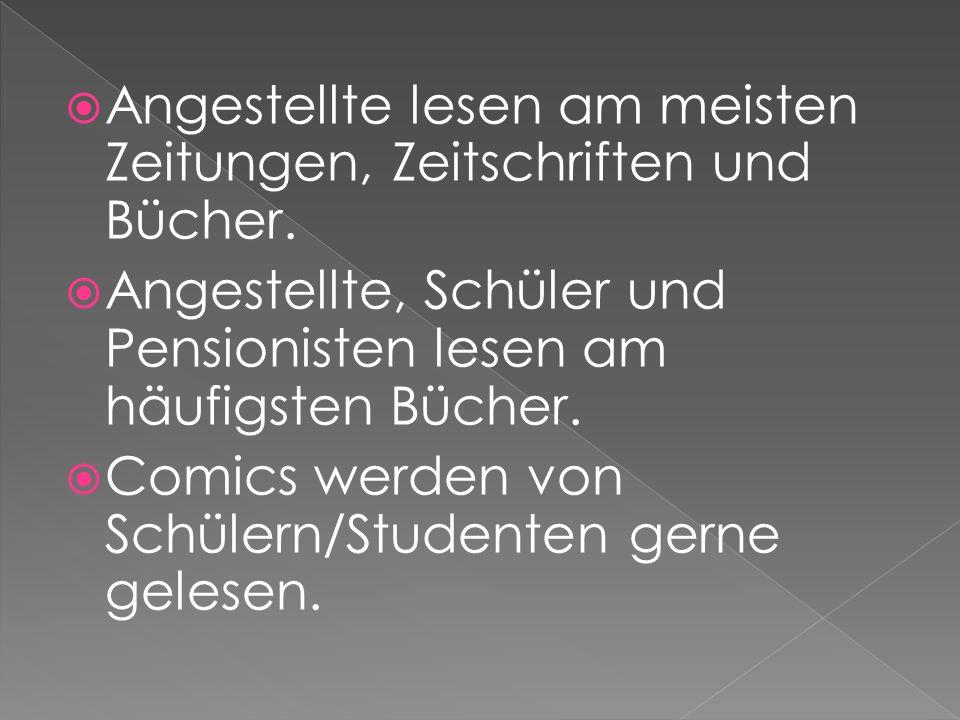 Angestellte lesen am meisten Zeitungen, Zeitschriften und Bücher. Angestellte, Schüler und Pensionisten lesen am häufigsten Bücher. Comics werden von