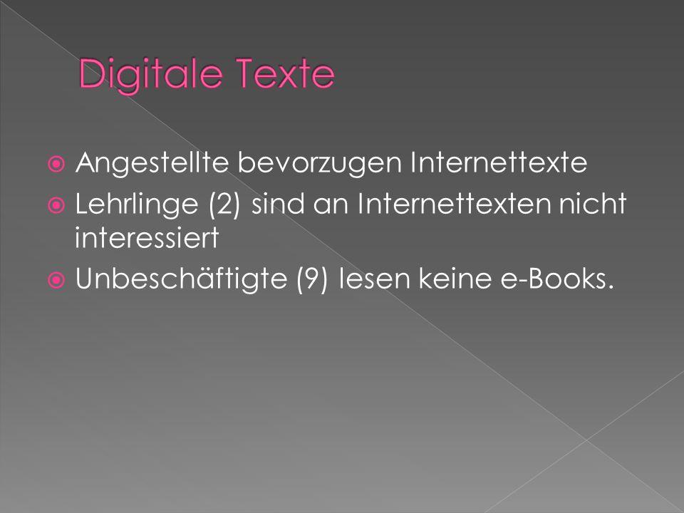 Angestellte bevorzugen Internettexte Lehrlinge (2) sind an Internettexten nicht interessiert Unbeschäftigte (9) lesen keine e-Books.