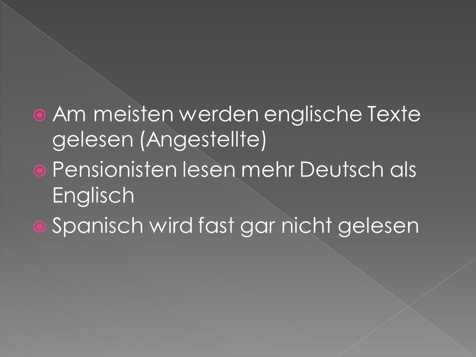 Am meisten werden englische Texte gelesen (Angestellte) Pensionisten lesen mehr Deutsch als Englisch Spanisch wird fast gar nicht gelesen