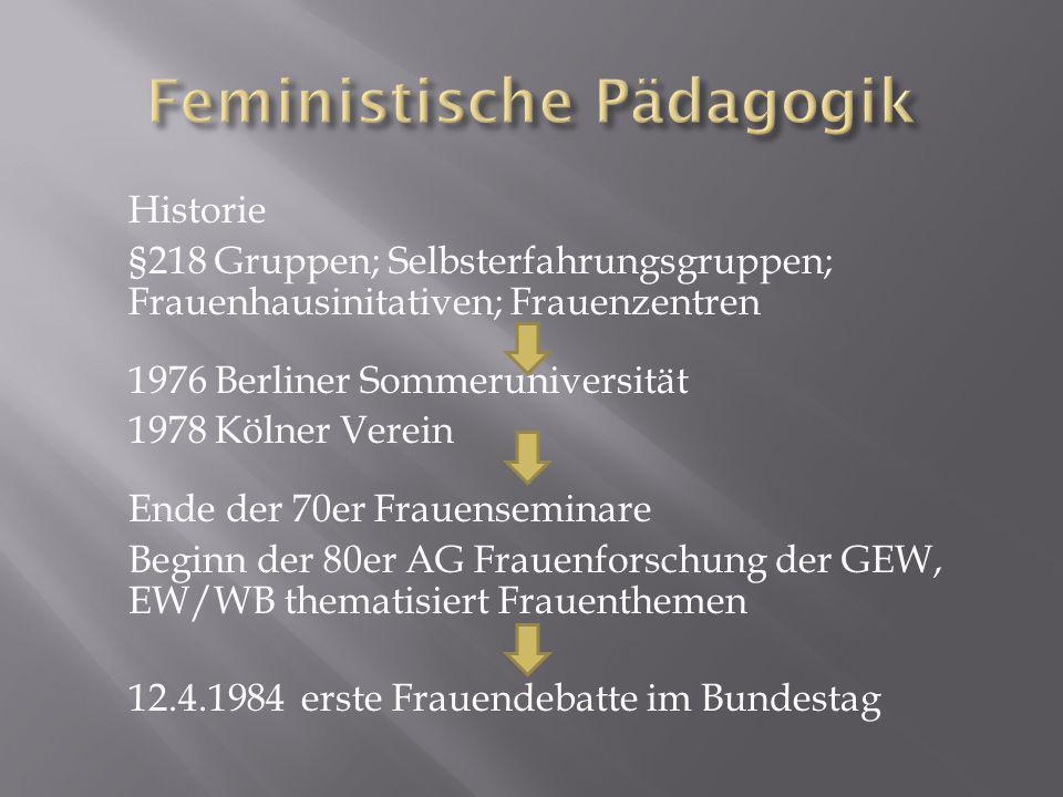 Historie §218 Gruppen; Selbsterfahrungsgruppen; Frauenhausinitativen; Frauenzentren 1976 Berliner Sommeruniversität 1978 Kölner Verein Ende der 70er Frauenseminare Beginn der 80er AG Frauenforschung der GEW, EW/WB thematisiert Frauenthemen 12.4.1984 erste Frauendebatte im Bundestag