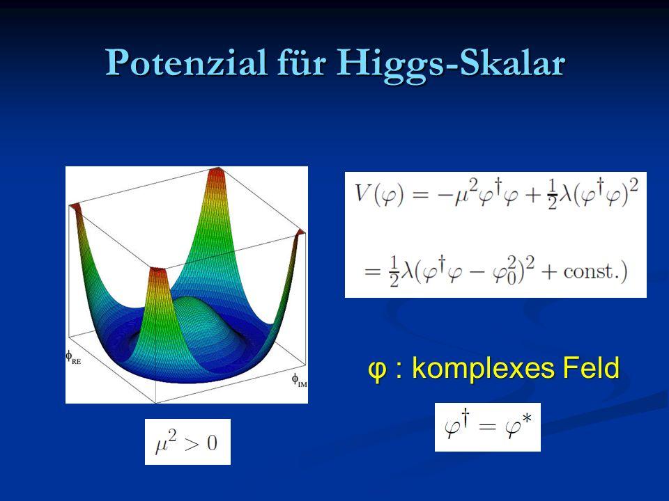 Potenzial für Higgs-Skalar φ : komplexes Feld