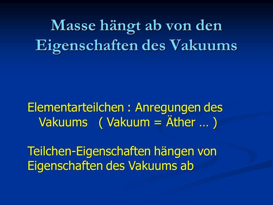 Masse hängt ab von den Eigenschaften des Vakuums Elementarteilchen : Anregungen des Vakuums ( Vakuum = Äther … ) Vakuums ( Vakuum = Äther … ) Teilchen