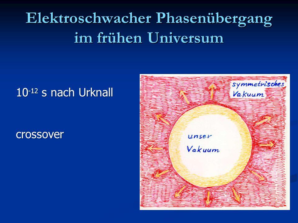 Elektroschwacher Phasenübergang im frühen Universum 10 -12 s nach Urknall crossover