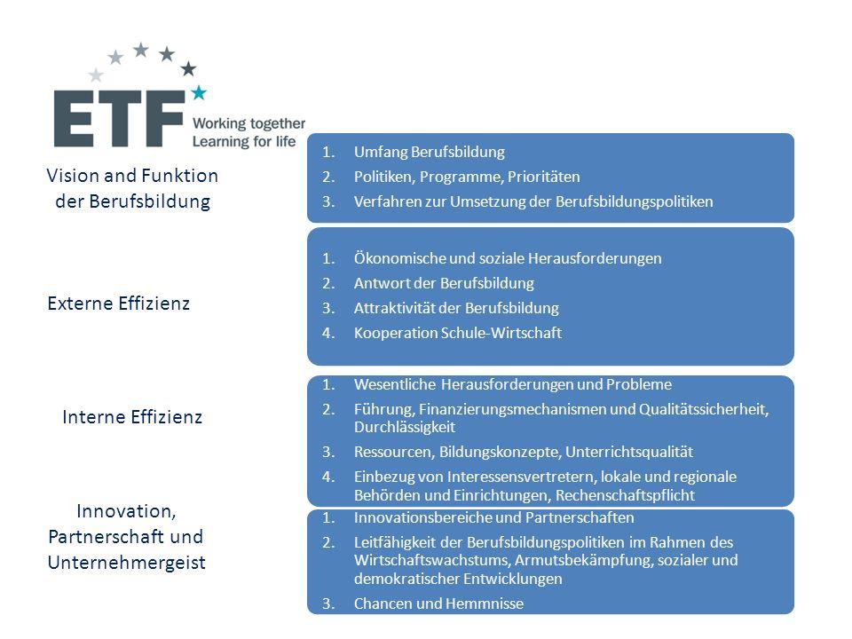 1.Ökonomische und soziale Herausforderungen 2.Antwort der Berufsbildung 3.Attraktivität der Berufsbildung 4.Kooperation Schule-Wirtschaft Externe Effi