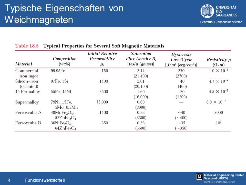 Funktionswerkstoffe II5 Lehrstuhl Funktionswerkstoffe Wechselstromanwendungen für Weichmagnete Relais