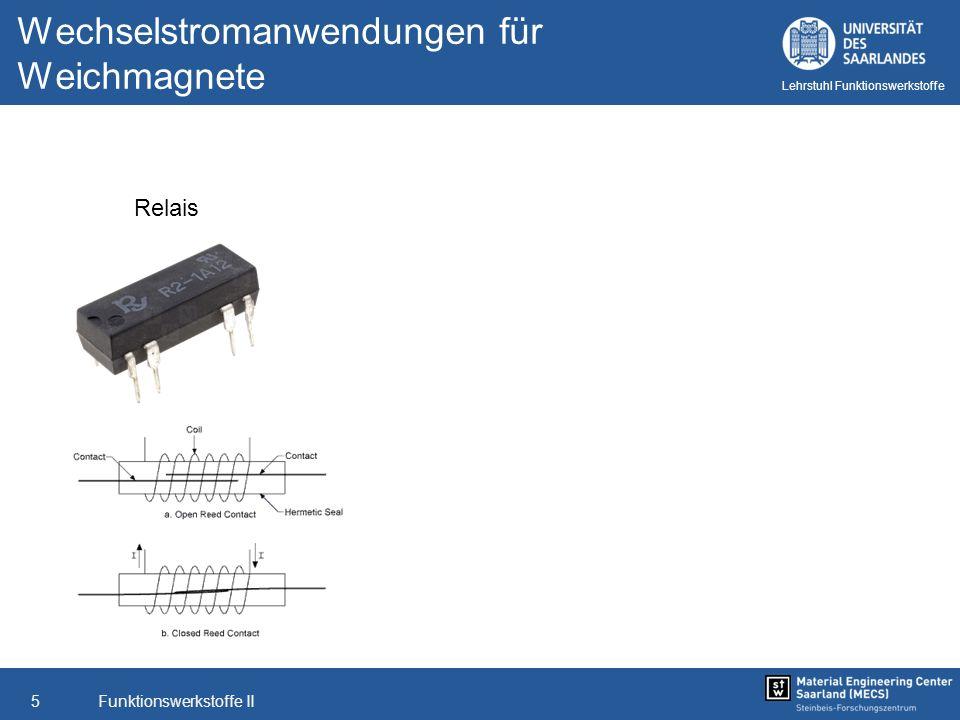 Funktionswerkstoffe II16 Lehrstuhl Funktionswerkstoffe Historische Entwicklung Wirbelstromverluste Kernverluste 350µm Si-Fe 60 Hz