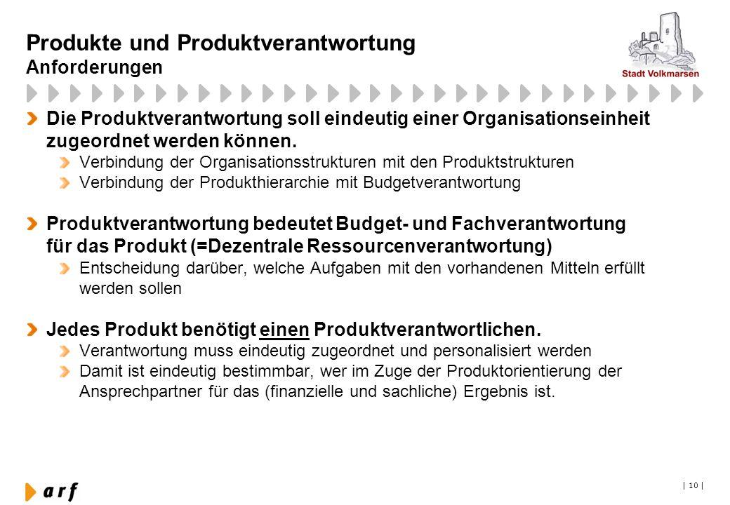   10   Die Produktverantwortung soll eindeutig einer Organisationseinheit zugeordnet werden können. Verbindung der Organisationsstrukturen mit den Pro