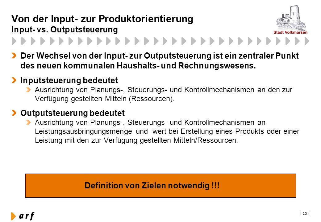   15   Von der Input- zur Produktorientierung Input- vs. Outputsteuerung Der Wechsel von der Input- zur Outputsteuerung ist ein zentraler Punkt des ne