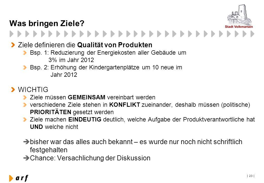   23   Was bringen Ziele? Ziele definieren die Qualität von Produkten Bsp. 1: Reduzierung der Energiekosten aller Gebäude um 3% im Jahr 2012 Bsp. 2: E