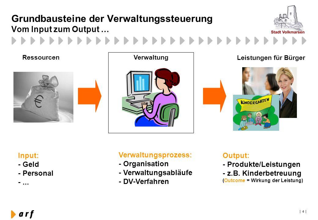   4   Grundbausteine der Verwaltungssteuerung Vom Input zum Output … Input: - Geld - Personal -... Verwaltungsprozess: - Organisation - Verwaltungsabl