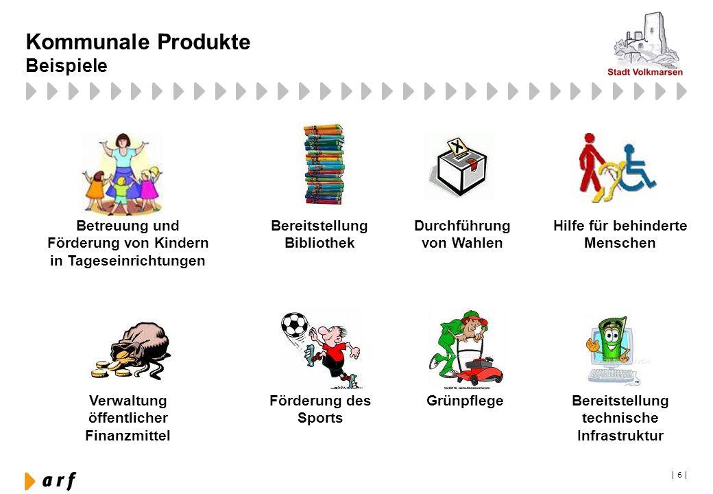   6   Kommunale Produkte Beispiele Hilfe für behinderte Menschen Betreuung und Förderung von Kindern in Tageseinrichtungen Verwaltung öffentlicher Fin