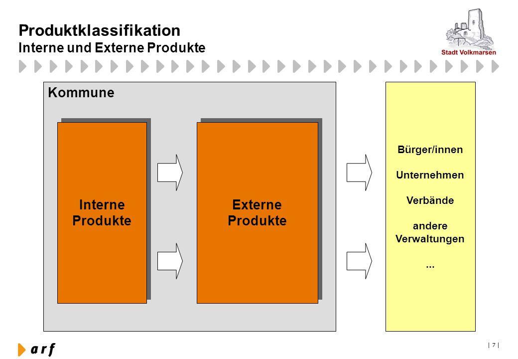   7   Produktklassifikation Interne und Externe Produkte Kommune Bürger/innen Unternehmen Verbände andere Verwaltungen... Externe Produkte Interne Pro