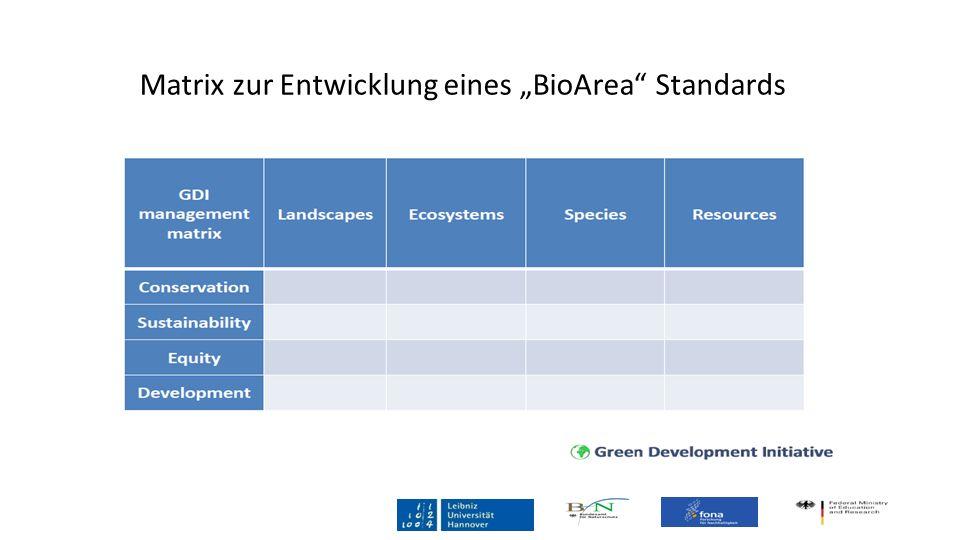 Matrix zur Entwicklung eines BioArea Standards