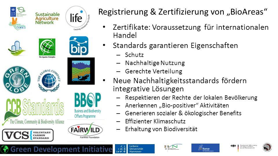 Registrierung & Zertifizierung von BioAreas Zertifikate: Voraussetzung für internationalen Handel Standards garantieren Eigenschaften – Schutz – Nachh