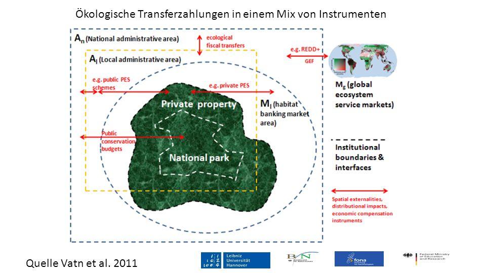 Quelle Vatn et al. 2011 Ökologische Transferzahlungen in einem Mix von Instrumenten