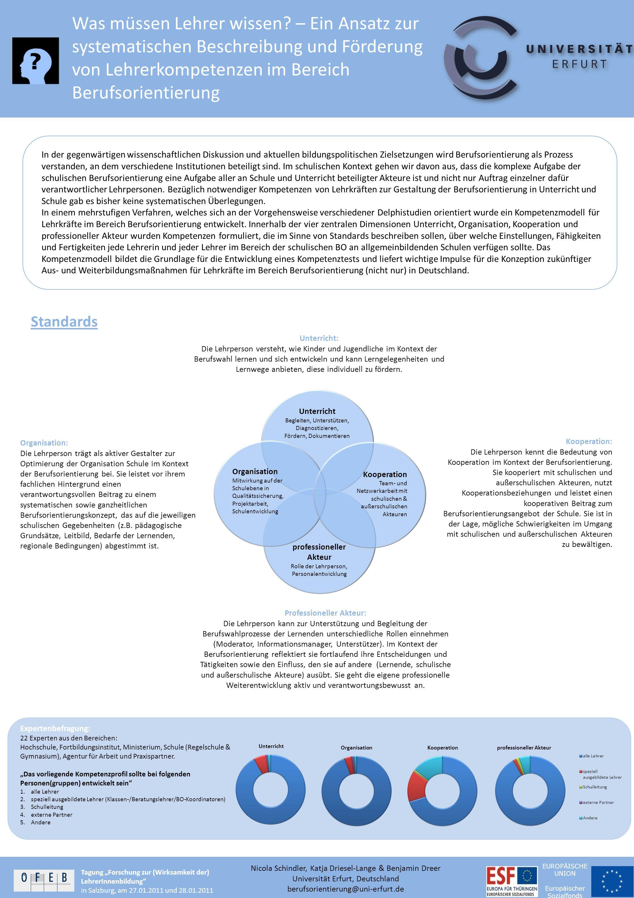 Was müssen Lehrer wissen? – Ein Ansatz zur systematischen Beschreibung und Förderung von Lehrerkompetenzen im Bereich Berufsorientierung In der gegenw