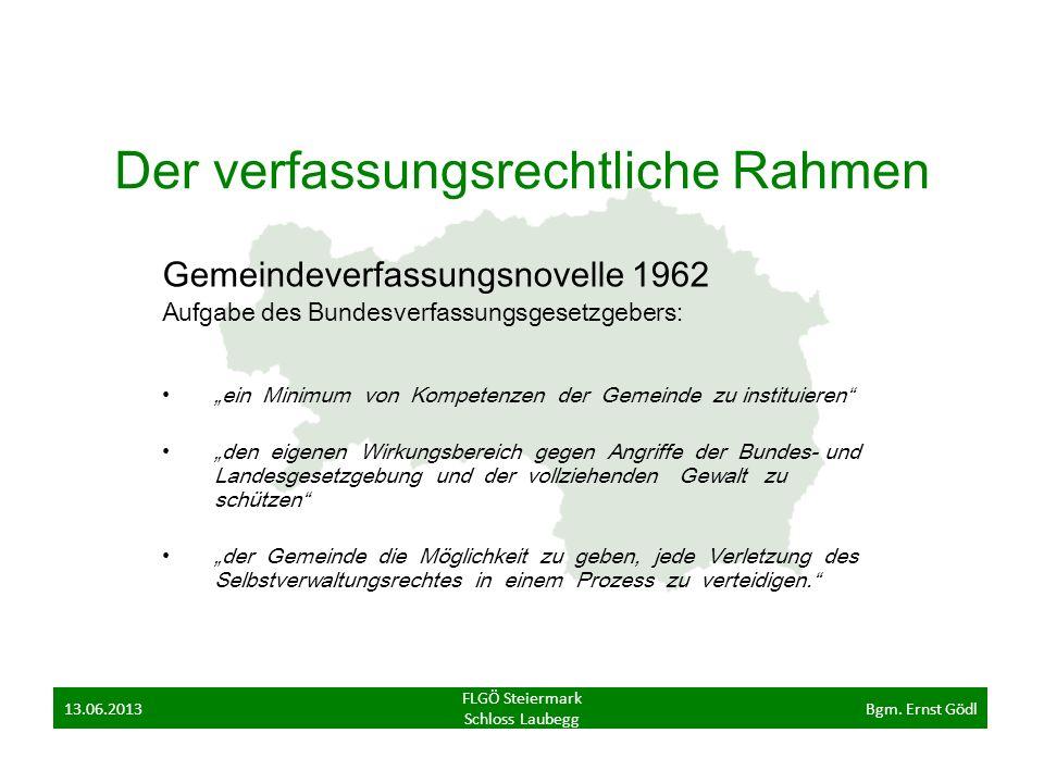 Der verfassungsrechtliche Rahmen Gemeindeverfassungsnovelle 1962 Aufgabe des Bundesverfassungsgesetzgebers: ein Minimum von Kompetenzen der Gemeinde z
