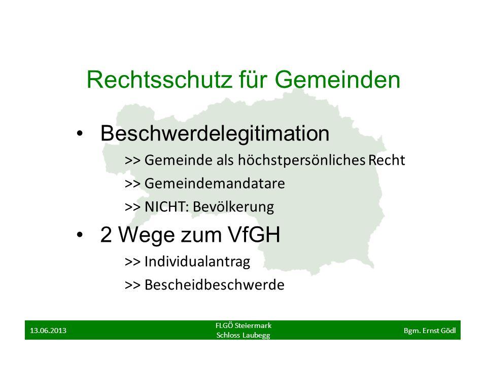 Rechtsschutz für Gemeinden Beschwerdelegitimation >> Gemeinde als höchstpersönliches Recht >> Gemeindemandatare >> NICHT: Bevölkerung 2 Wege zum VfGH