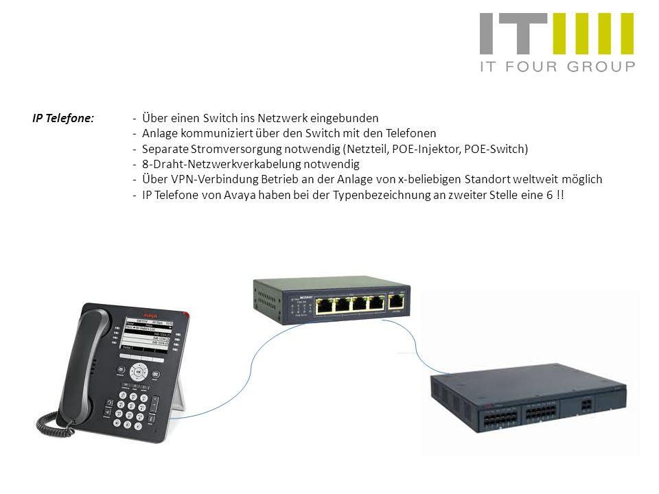 IP Telefone: - Über einen Switch ins Netzwerk eingebunden - Anlage kommuniziert über den Switch mit den Telefonen - Separate Stromversorgung notwendig