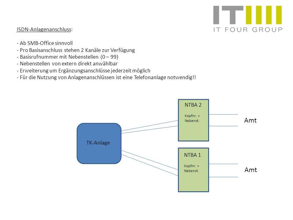 ISDN-Anlagenanschluss: - Ab SMB-Office sinnvoll - Pro Basisanschluss stehen 2 Kanäle zur Verfügung - Basisrufnummer mit Nebenstellen (0 – 99) - Nebens