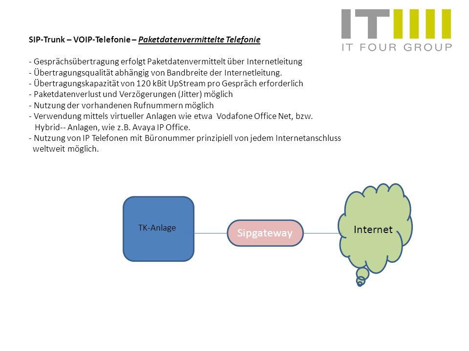 SIP-Trunk – VOIP-Telefonie – Paketdatenvermittelte Telefonie - Gesprächsübertragung erfolgt Paketdatenvermittelt über Internetleitung - Übertragungsqu
